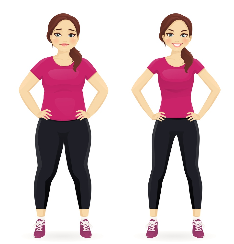 How To Lose Belly Fat Quick And Easy Without Counting Calories 2021